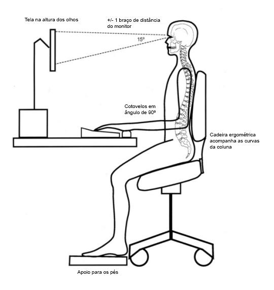 postura em frente ao computador3